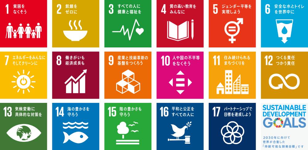 SDGs [Sustainable Development Goals/持続可能な開発目標]